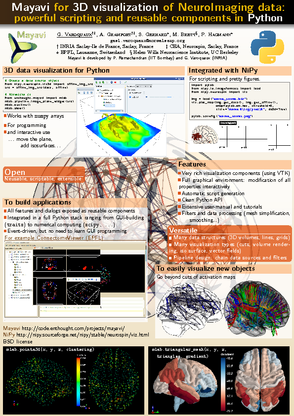 Conference posters -- Gaël Varoquaux: computer / data / brain science