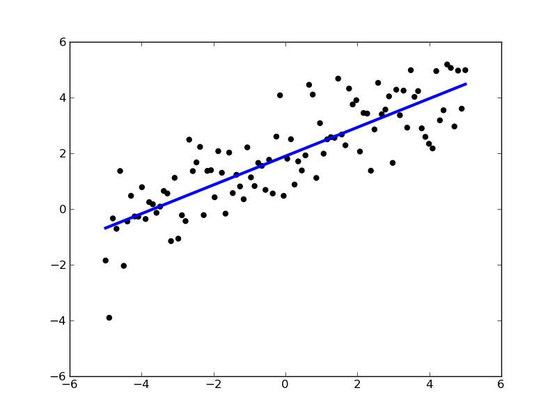 scikit-learn: machine learning in Python — scikit-learn 0 ...