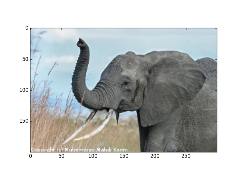 Simple image blur by convolution with a Gaussian kernel